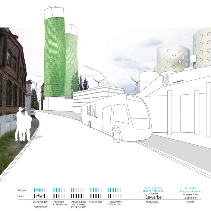 Empower The Region – Szenarien einer energieeffizienten Stadtlandschaft