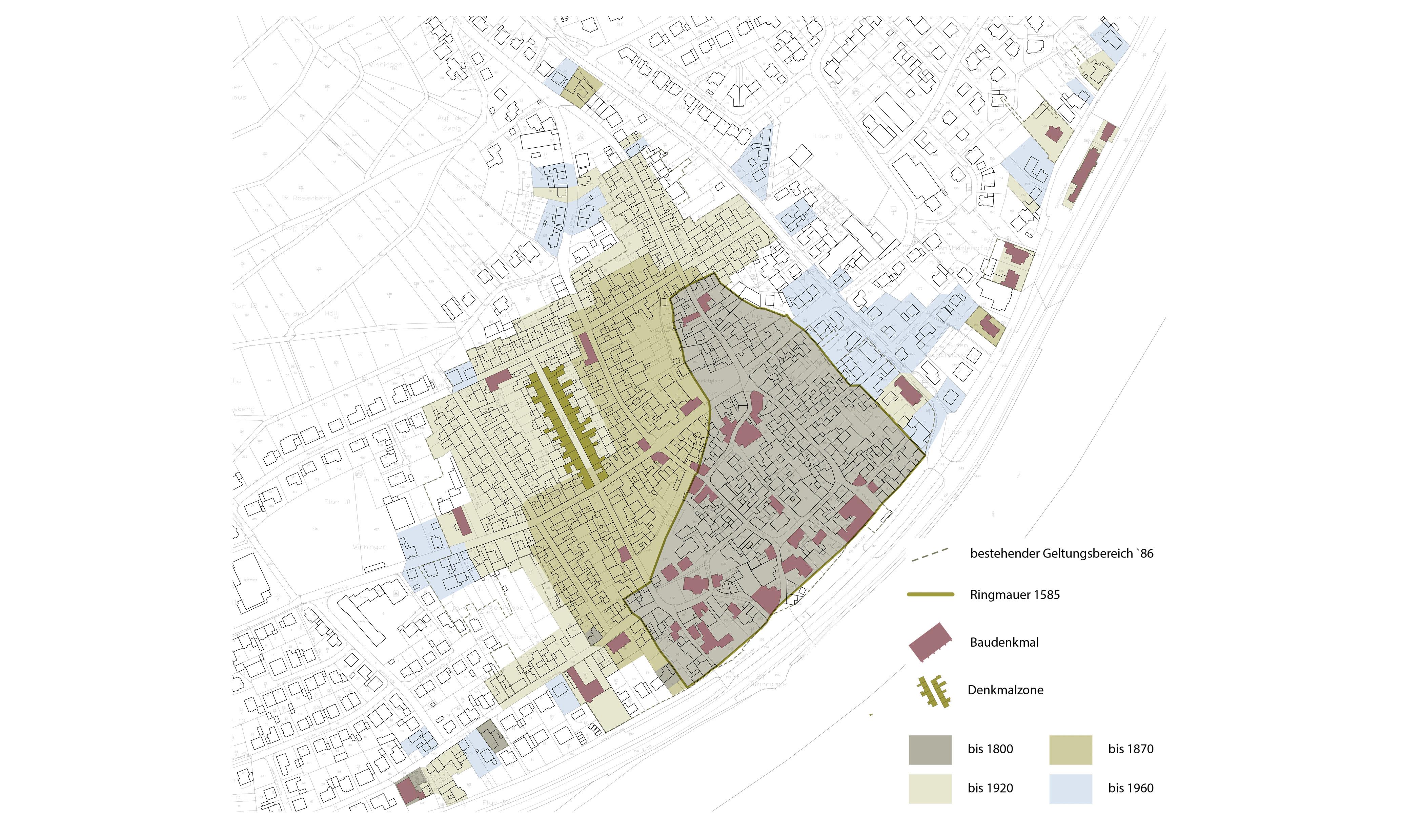 Analysekarten der städtebaulichen Entwicklung