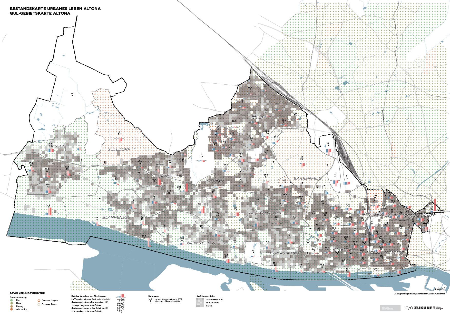 Bevölkerungstruktur in Altona